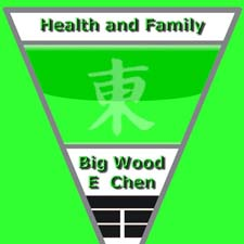 Feng shui energies to custom design your space - Feng shui good health symbols ...